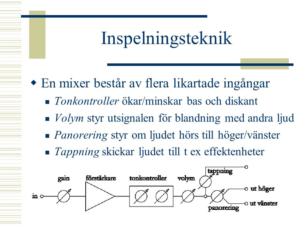 Inspelningsteknik En mixer består av flera likartade ingångar