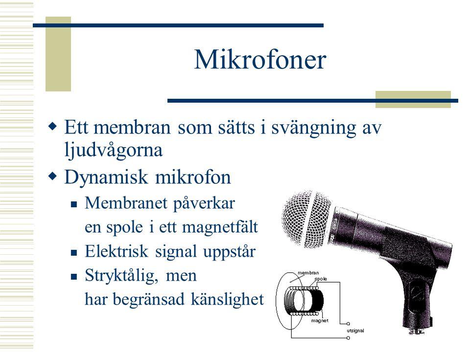 Mikrofoner Ett membran som sätts i svängning av ljudvågorna
