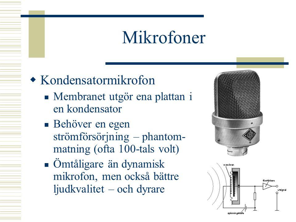 Mikrofoner Kondensatormikrofon