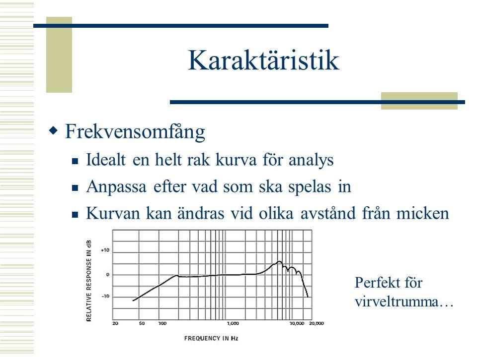 Karaktäristik Frekvensomfång Idealt en helt rak kurva för analys