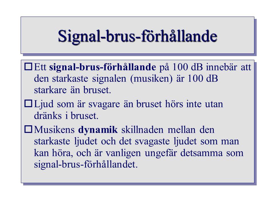 Signal-brus-förhållande