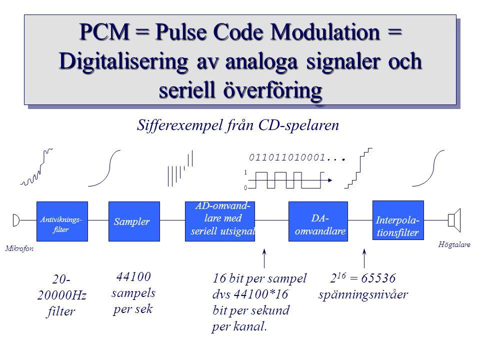 PCM = Pulse Code Modulation = Digitalisering av analoga signaler och seriell överföring