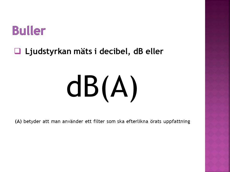 dB(A) Buller Ljudstyrkan mäts i decibel, dB eller