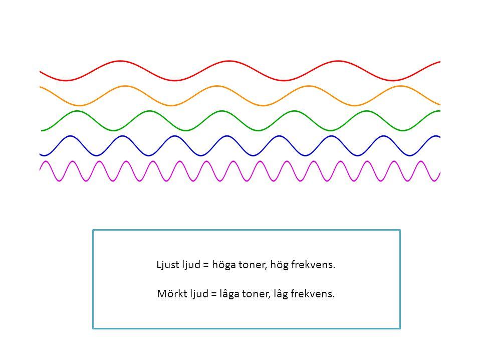 Ljust ljud = höga toner, hög frekvens.