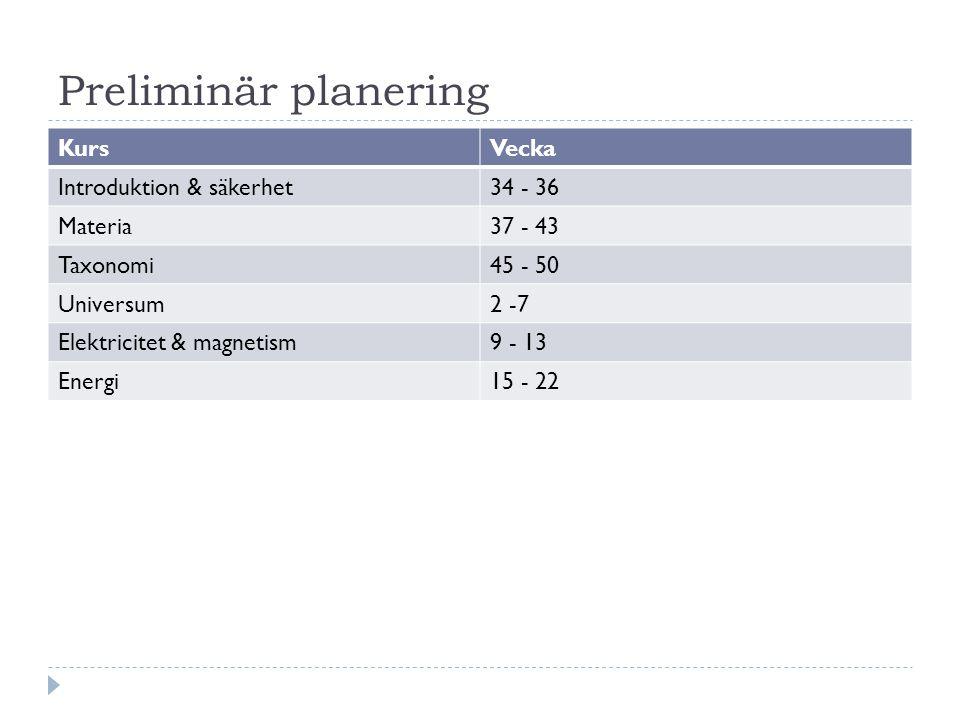 Preliminär planering Kurs Vecka Introduktion & säkerhet 34 - 36