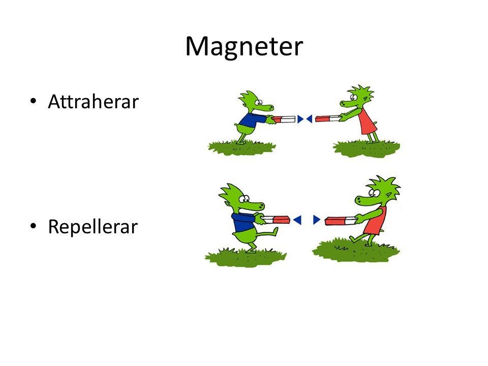Magneter Attraherar Repellerar