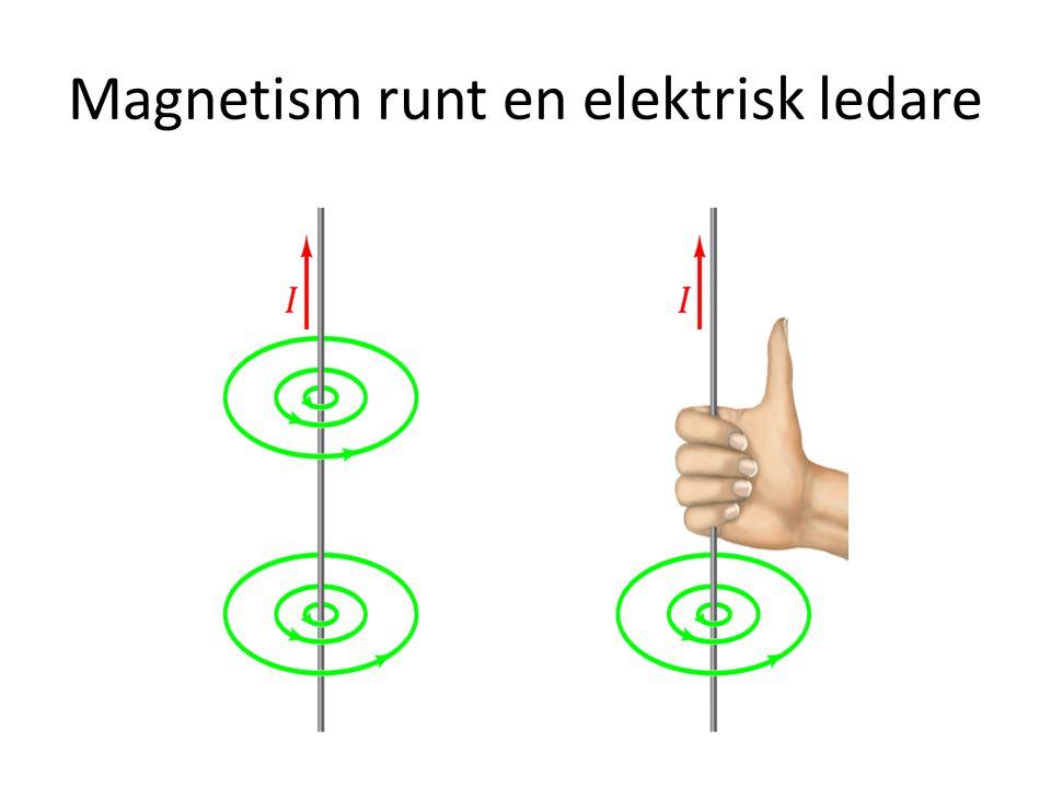 Magnetism runt en elektrisk ledare