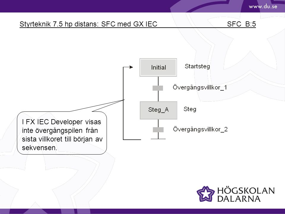 Styrteknik 7.5 hp distans: SFC med GX IEC SFC_B:5