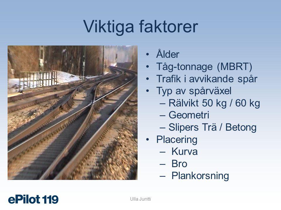 Viktiga faktorer Ålder Tåg-tonnage (MBRT) Trafik i avvikande spår