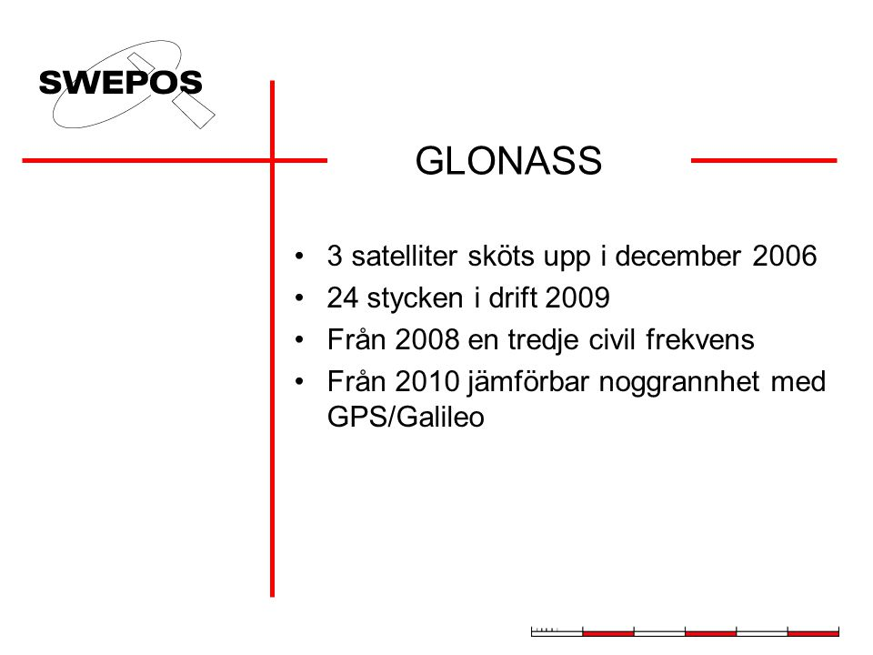GLONASS 3 satelliter sköts upp i december 2006 24 stycken i drift 2009