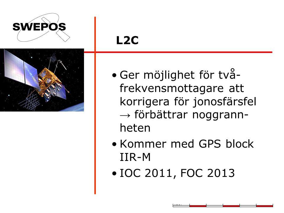Kommer med GPS block IIR-M IOC 2011, FOC 2013