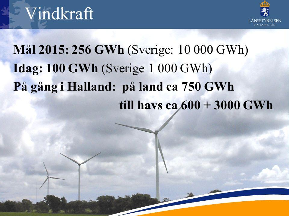 Vindkraft Mål 2015: 256 GWh (Sverige: 10 000 GWh)