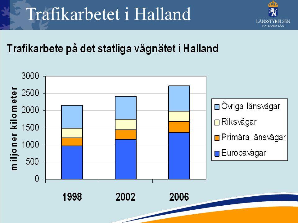 Trafikarbetet i Halland