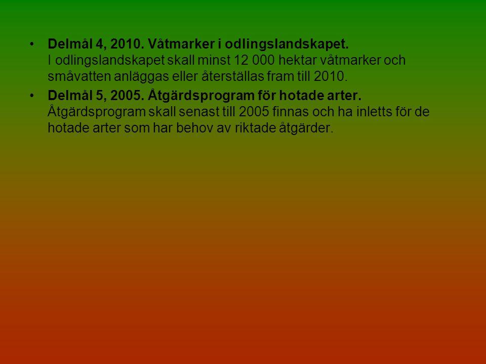 Delmål 4, 2010. Våtmarker i odlingslandskapet