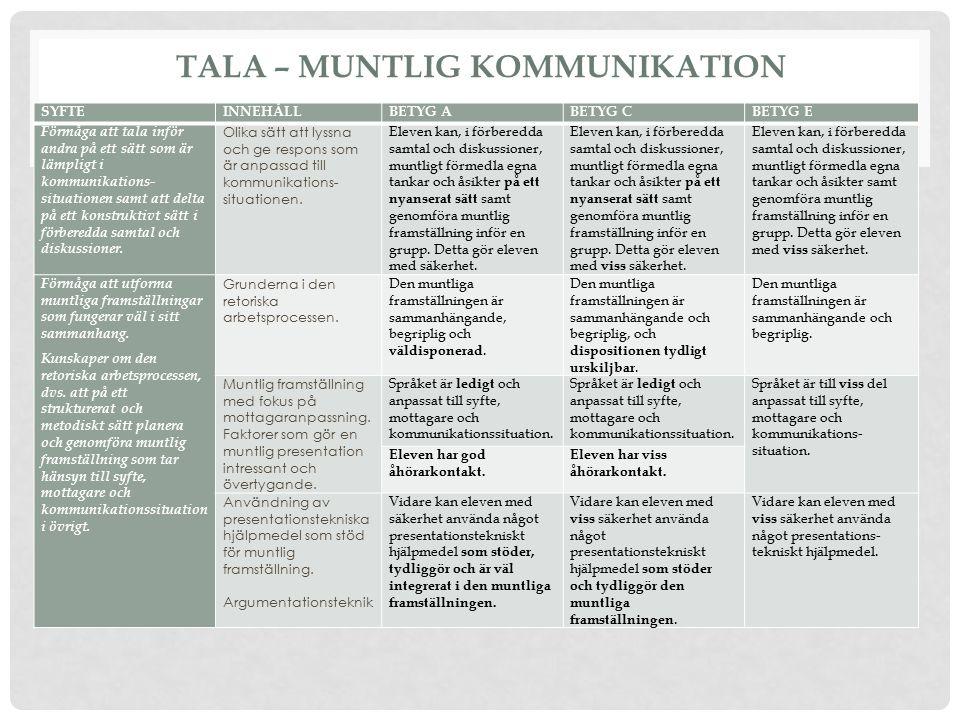 TALA – muntlig kommunikation