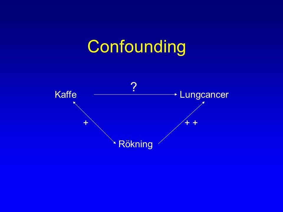 Confounding Kaffe Lungcancer + + + Rökning