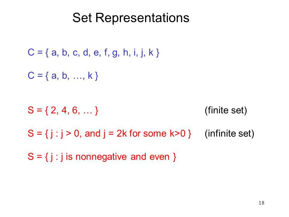 Set Representations C = { a, b, c, d, e, f, g, h, i, j, k }