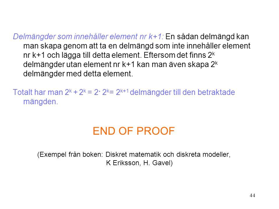 Delmängder som innehåller element nr k+1: En sådan delmängd kan man skapa genom att ta en delmängd som inte innehåller element nr k+1 och lägga till detta element. Eftersom det finns 2k delmängder utan element nr k+1 kan man även skapa 2k delmängder med detta element.