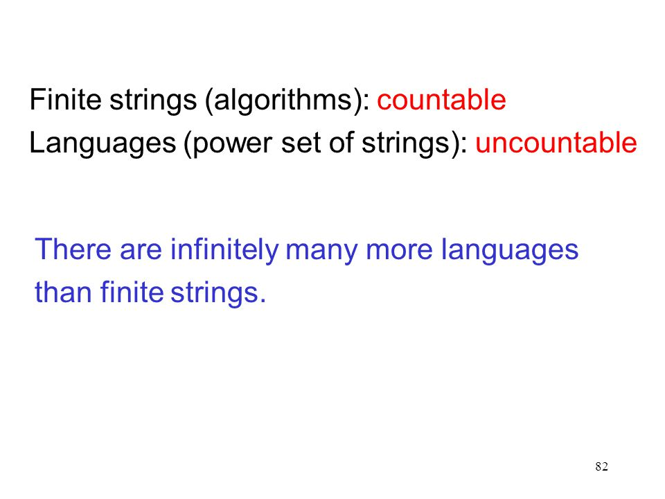 Finite strings (algorithms): countable