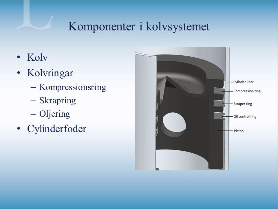 Komponenter i kolvsystemet