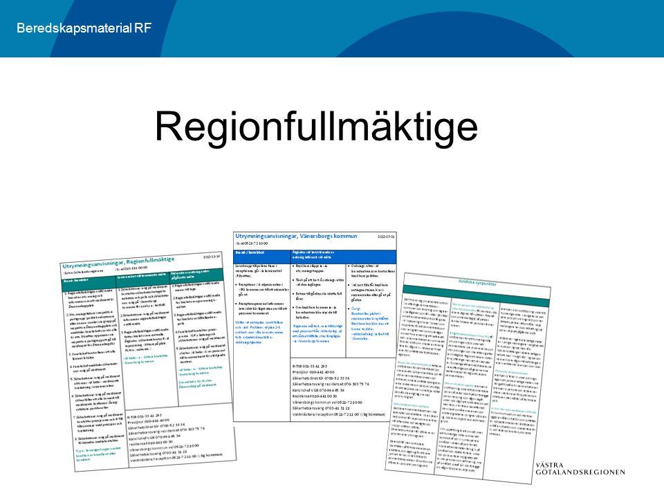 Regionfullmäktige