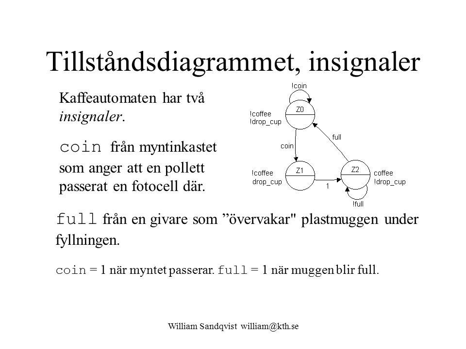 Tillståndsdiagrammet, insignaler