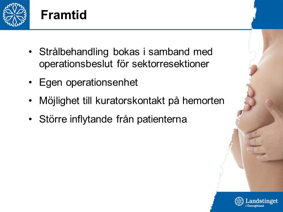 Framtid Strålbehandling bokas i samband med operationsbeslut för sektorresektioner. Egen operationsenhet.