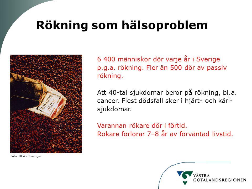 Rökning som hälsoproblem