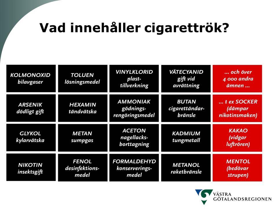 Vad innehåller cigarettrök