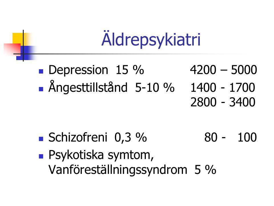 Äldrepsykiatri Depression 15 % 4200 – 5000
