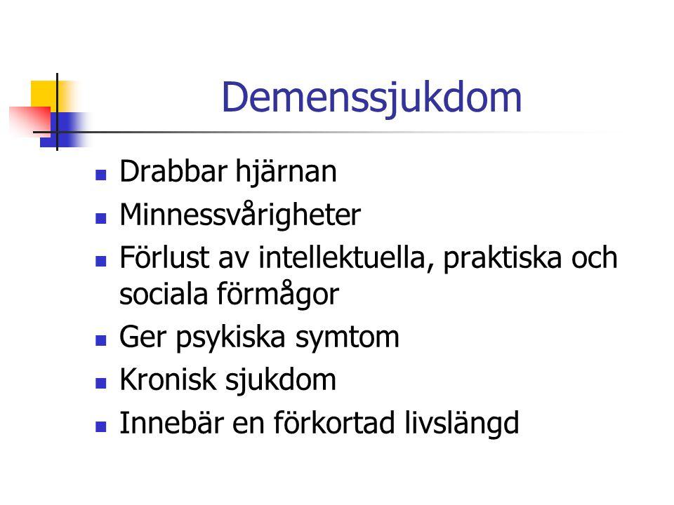 Demenssjukdom Drabbar hjärnan Minnessvårigheter