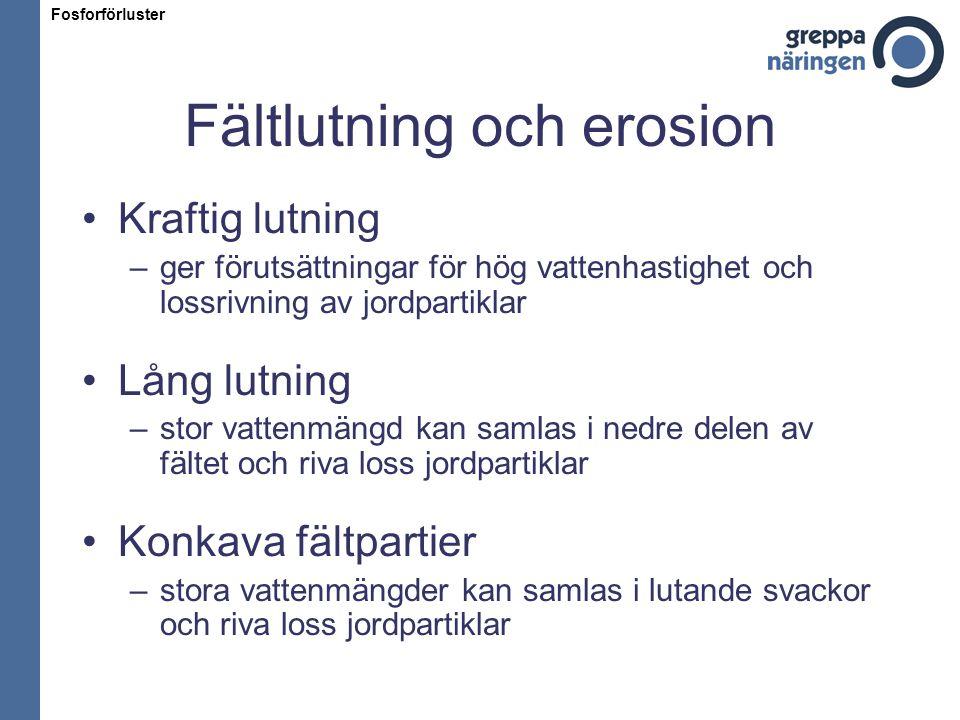 Fältlutning och erosion