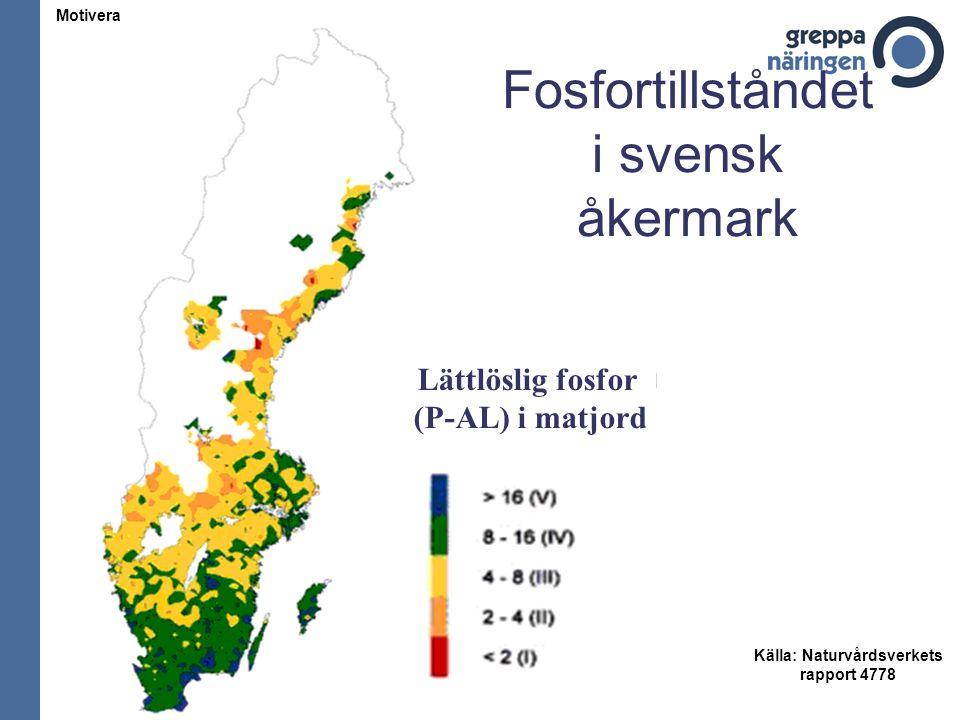 Fosfortillståndet i svensk åkermark