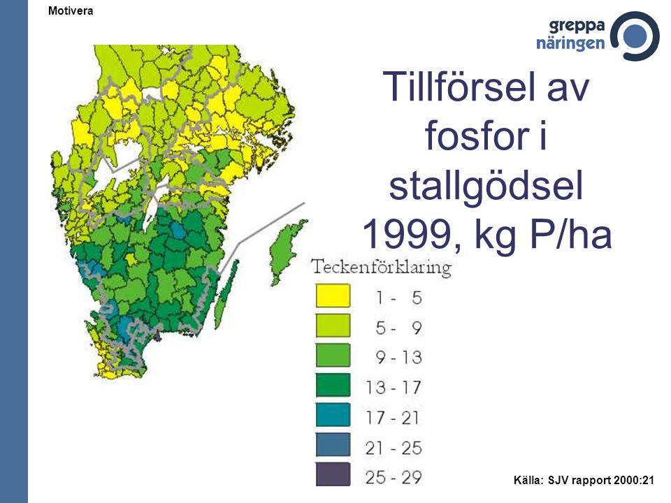 Tillförsel av fosfor i stallgödsel 1999, kg P/ha