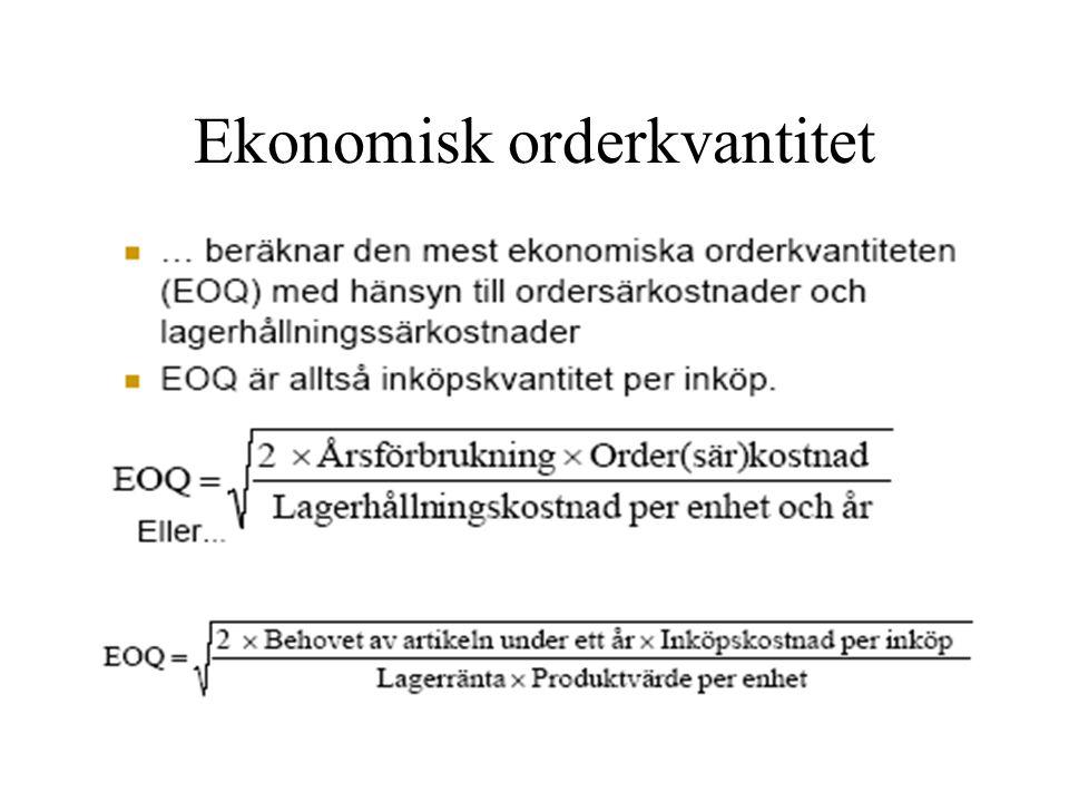 Ekonomisk orderkvantitet