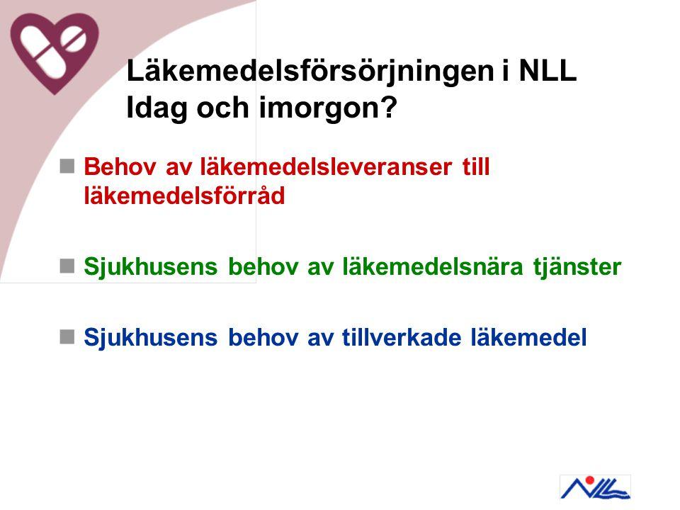 Läkemedelsförsörjningen i NLL Idag och imorgon