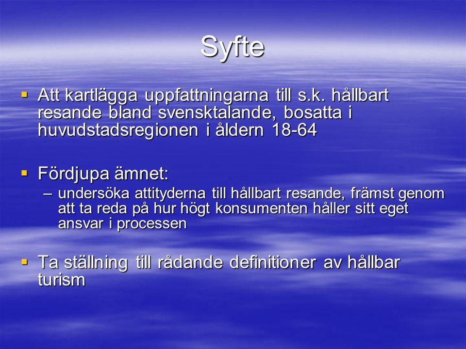 Syfte Att kartlägga uppfattningarna till s.k. hållbart resande bland svensktalande, bosatta i huvudstadsregionen i åldern 18-64.