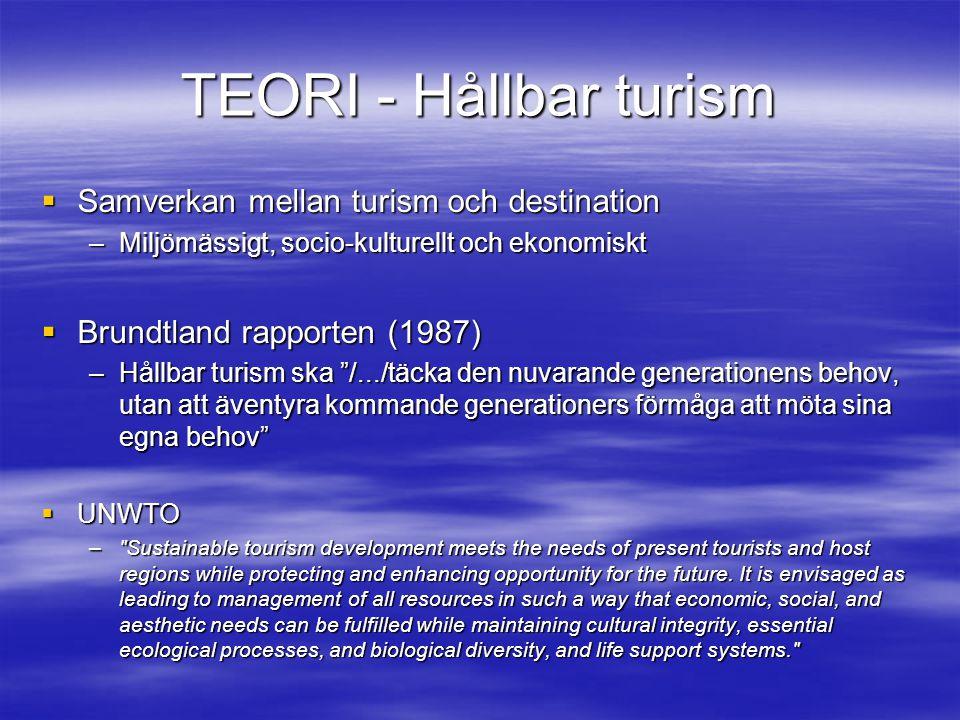 TEORI - Hållbar turism Samverkan mellan turism och destination