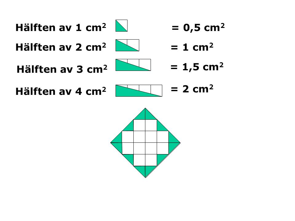Hälften av 1 cm2 = 0,5 cm2. Hälften av 2 cm2. = 1 cm2.