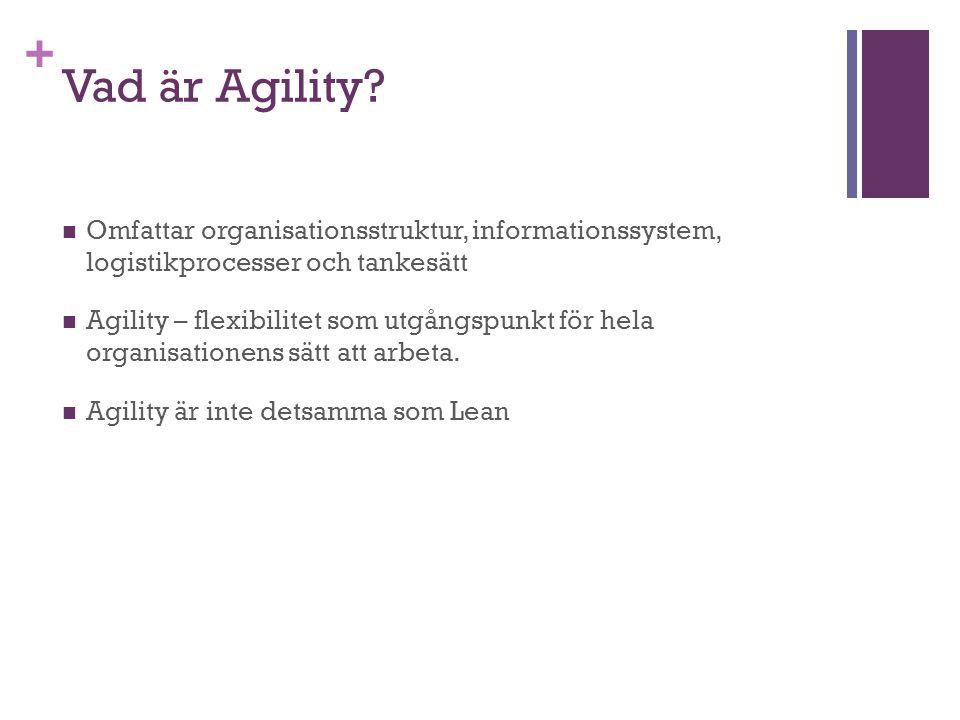 Vad är Agility Omfattar organisationsstruktur, informationssystem, logistikprocesser och tankesätt.