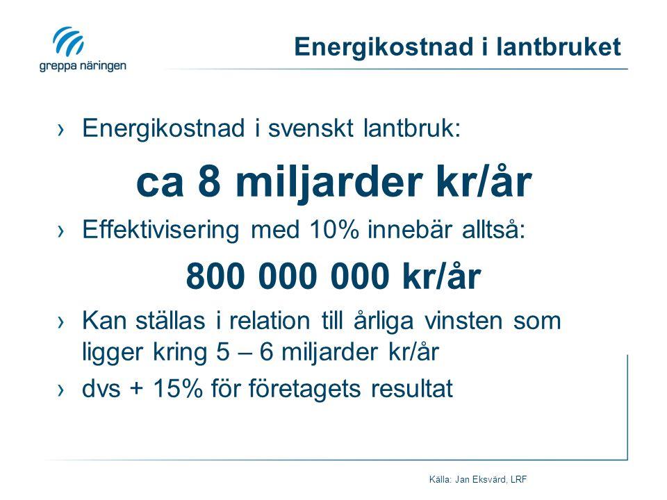 Energikostnad i lantbruket