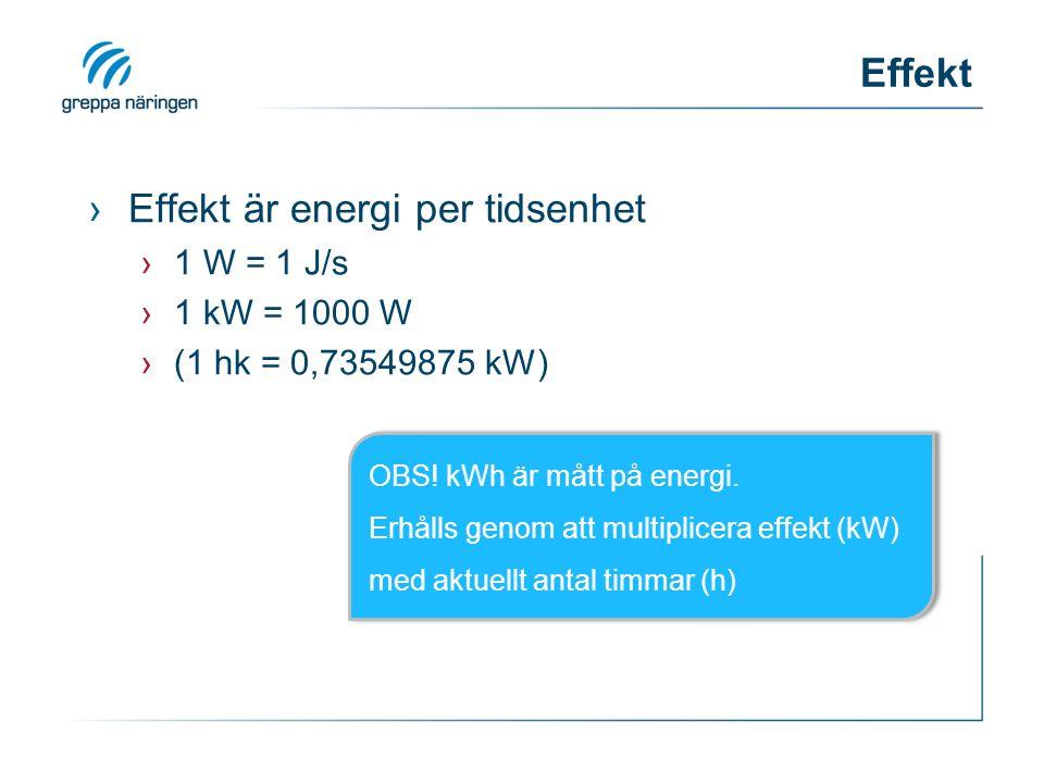 Effekt är energi per tidsenhet