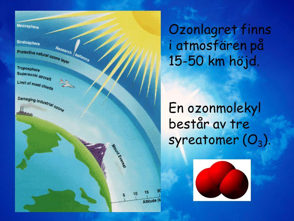 Ozonlagret finns i atmosfären på 15-50 km höjd.