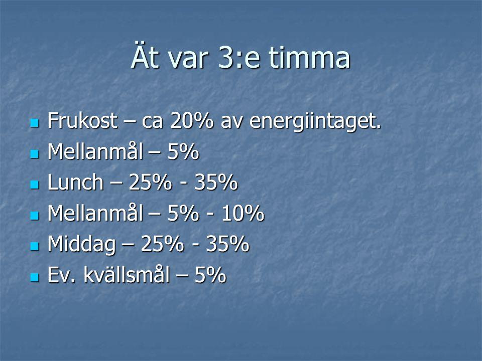 Ät var 3:e timma Frukost – ca 20% av energiintaget. Mellanmål – 5%