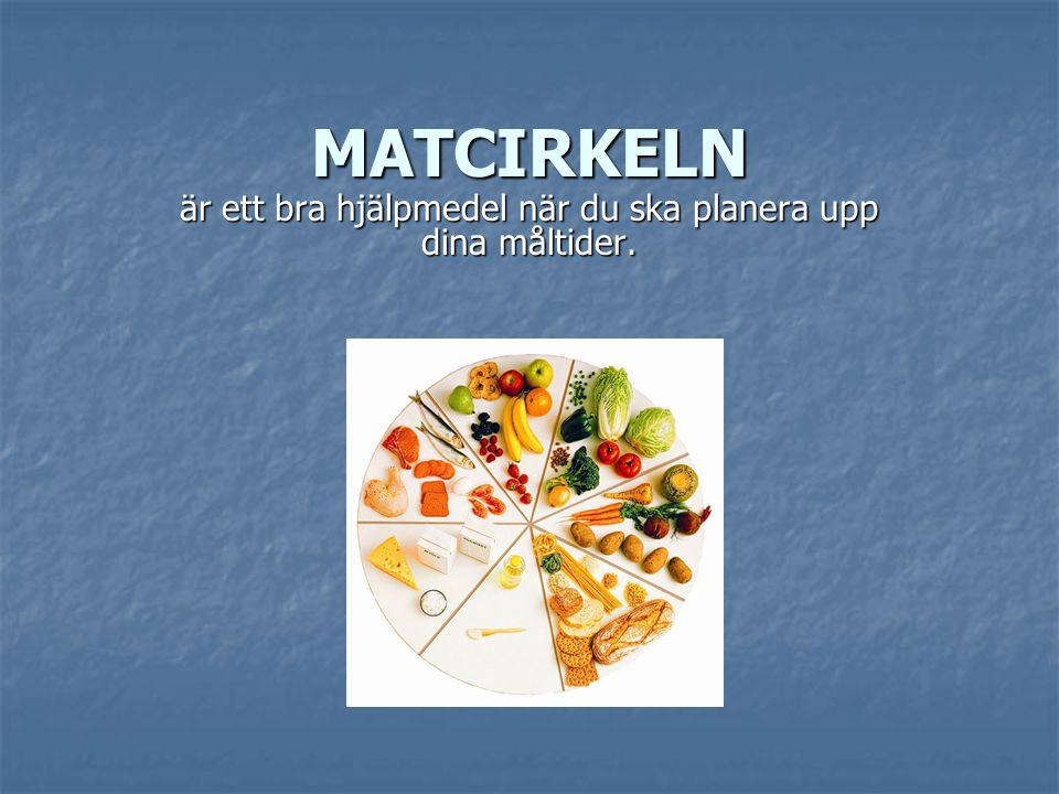är ett bra hjälpmedel när du ska planera upp dina måltider.