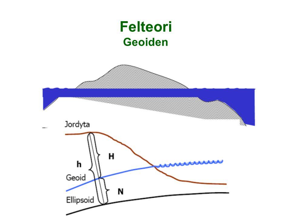 Felteori Geoiden