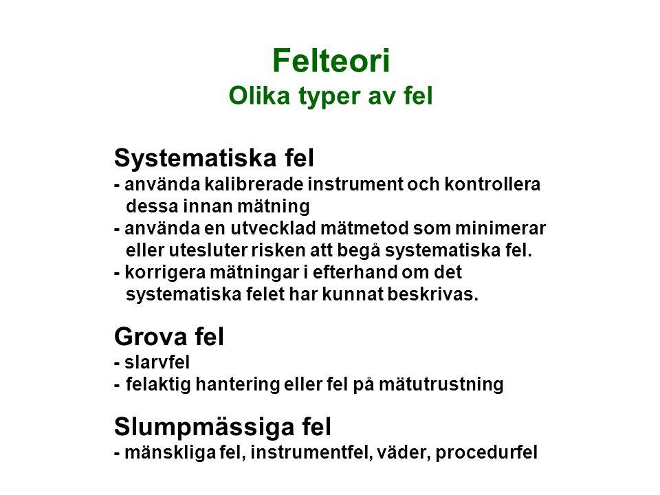 Felteori Olika typer av fel Systematiska fel Grova fel
