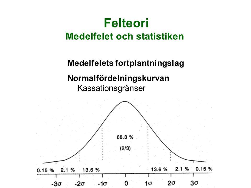 Medelfelet och statistiken