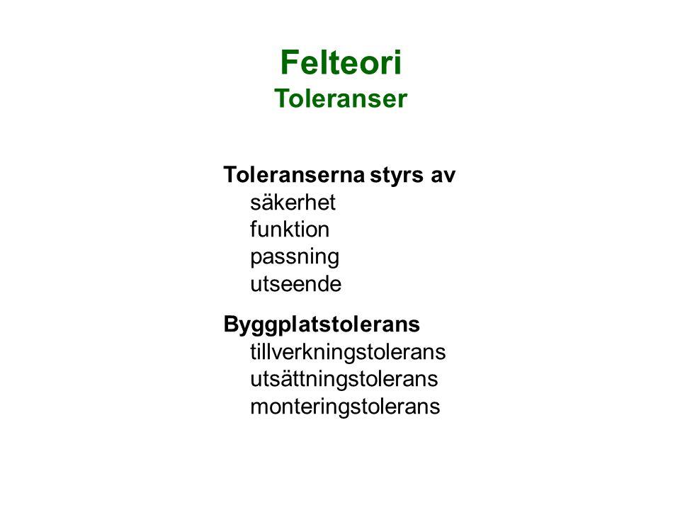 Felteori Toleranser. Toleranserna styrs av säkerhet funktion passning utseende.
