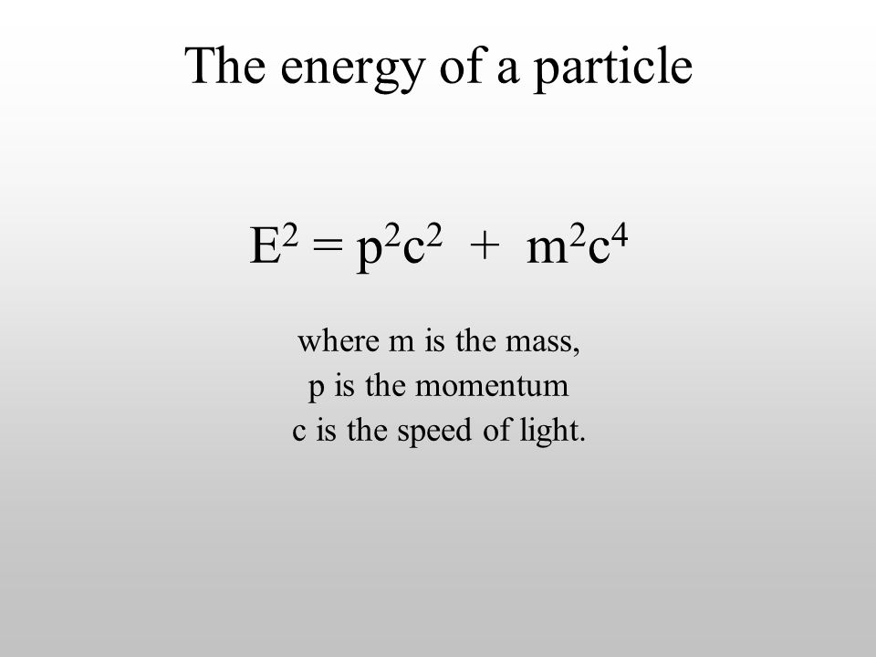 The energy of a particle